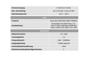 GSM M170  Remote Automatisierungen durch Telefonanruf ohne Kosten oder mit Bluetooth