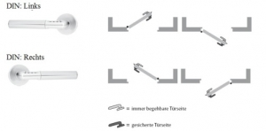 Keso Assa Code Handle Türdrücker mit Pin-Code