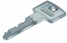 ABUS Y14 Schließzylinder Sicherungskarte, Not- Gefahrenfunktion